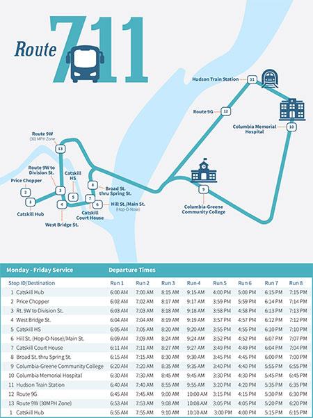 711 Bus Route