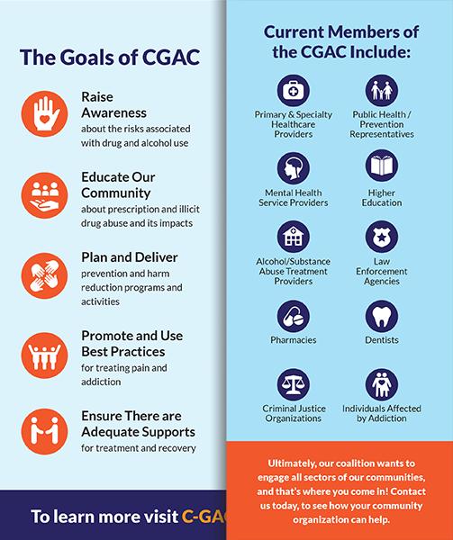 CGAC Brochure Opening